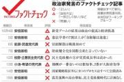 朝日新聞がファクトチェックコーナーを開始、政治家の発言を検証「事実に基づいた議論を促すためファクトチェックは必要」