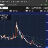 『【発狂】投資家ワイ「お!日経3万円か。どれどれ?ワイの保有銘柄も爆益やろなぁソワソワ」』の画像
