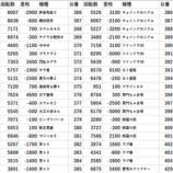 『11/25 123横浜西口 一斉調査』の画像