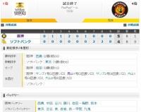 【オープン戦】 S4-5T[2/29] 阪神、一発攻勢でソフトバンクに競り勝つ!新外国人サンズ、大山が2本塁打競演!!