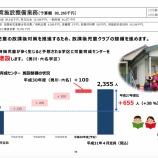 『予算が発表されたので見ていこー② -平成30年度の岡崎市当初予算案-』の画像