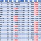 『7/23 ミュー川口芝 ちゅんげー』の画像