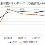 『日本再生可能エネルギーインフラ投資法人・R&Iの格付け「A-(新規)」を取得』の画像