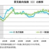 『コロナ大不況の中で緊張感のない日本政府と愚策と国民経済の死』の画像