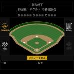 【10/16勝ち】中日ファン集合