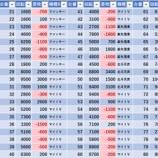 『11/20 ヒノマル錦糸町スロ館 旧イベ』の画像