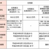 『【北海道】「道立道民活動センター 多目的ホール」など3施設の命名権スポンサーを募集』の画像