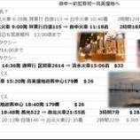 『アラフィフ女子3人台湾旅 第5弾2016.2.18〜2日目は台中 高美湿地へ その2』の画像