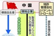 中国「米国は狂気の沙汰」と表明