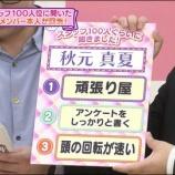 『【乃木坂46】乃木坂で『一番努力してるメンバー』は??』の画像