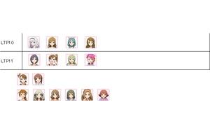 【グリマス】LTP11のユニットメンバー発覚!真、真美、エレナ、歩!