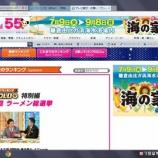 『【テレビ出演】お願い!ランキングGOLD』の画像