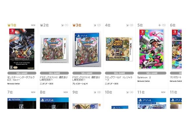 【今週のゲームランキング】1位モンハンXX 深夜廻>ネプチューヌ>ロストチャイルド