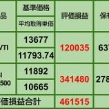 『【11月の買い増し状況】11月13日 iDeCo、投信評価損益』の画像