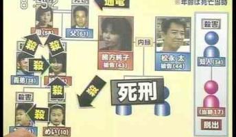 平成の大事故・大量殺人事件を振り返った結果・・・・