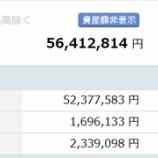 『【運用状況】2018年1月末の資産総額は5641万円でした!』の画像