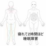 『睡眠障害 寝付けず覚醒状態が続く 室蘭登別すのさき鍼灸整骨院 症例報告』の画像