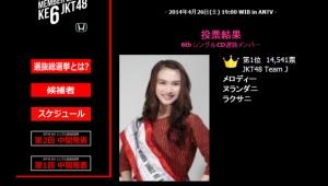 仲川遥香がJKT48選抜総選挙で3位に!!