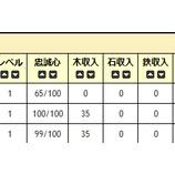 『☆9獲得計画終了!!通算成績9戦4勝となりました』の画像