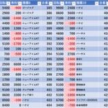『12/27 ミュー川口芝 ちゅんげーリサーチ』の画像