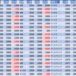 『3/11 エスパス渋谷新館 旧イベ』の画像
