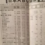 『【乃木坂46】白石麻衣が専属モデル『Ray』の販売部数がこちら・・・』の画像