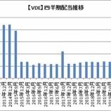 『【米国株ETF】高配当利回りのVDE/VPU/VDCも増配しています』の画像