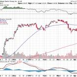 『【GS】ゴールドマン、商品取引とM&A不振で株価暴落!』の画像