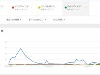 【悲報】欅坂の神曲サイレントマジョリティが乃木坂の新曲インフルエンサーに負ける