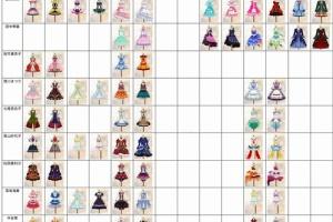 【ミリシタ】PrincessSSR・イベントSR衣装まとめ(2019年7月「弾ける☆スプラッシュシアターライブガシャ」まで)
