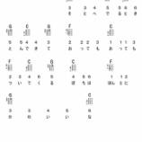 『【片手で弾ける曲】唱歌04『犬』の楽譜と練習用動画』の画像