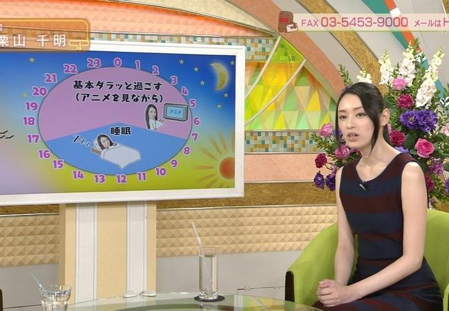 栗山千明さんのアニオタ生活が凄い