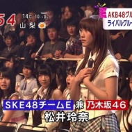 松井玲奈のブログが素晴らしすぎて涙出てきた アイドルファンマスター