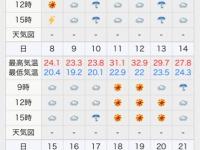 【乃木坂46】真夏に生まれた秋元真夏と言うけど、8月20日って言うほど真夏か?