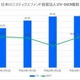 『日本ロジスティクスファンド投資法人 まさかのAAに格下げ』の画像