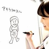 『【乃木坂46】大園桃子が全裸のアキラ100%を描いた結果wwwwww』の画像