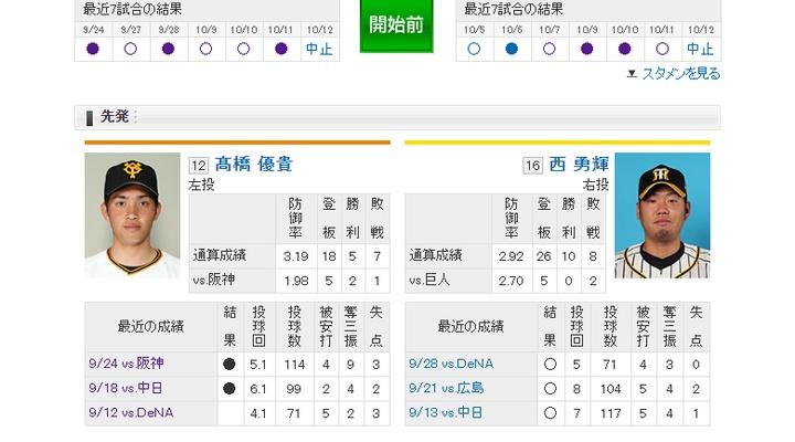 【 巨人実況!】CSファイナイル第5戦!vs 阪神![10/13]  先発は高橋優貴!捕手は大城!