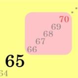 『65歳は最高齢?』の画像