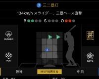 【ネタ】阪神原口、32塁打