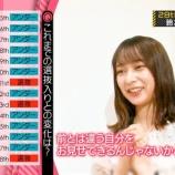 『【乃木坂46】鈴木絢音が28th選抜に選ばれた瞬間のこの嬉しそうな表情よ・・・』の画像