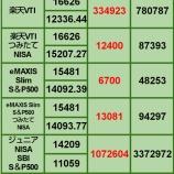 『iFree レバレッジ NASDAQ100を買い始めました。【4月の買い増し状況】4月10日 iDeCo、投信評価損益』の画像