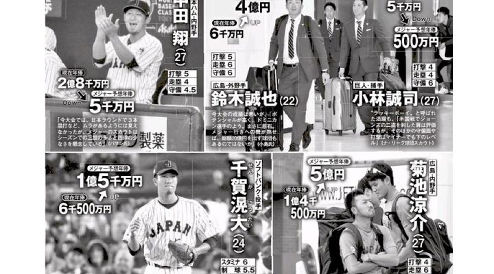 巨人・菅野が最強すぎる!?侍ジャパン28人をメジャースカウトが辛口査定!