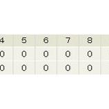 『【野球】交流戦 Bs0-1G[5/31] 10回まで無安打も…延長12回2死から亀井決勝弾!巨人勝利 オリ金子9回無安打無得点も打線拙攻15残塁』の画像