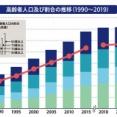【台湾の反応】65歳以上人口が3588万人 7人に1人が75歳以上