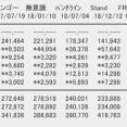 【オリコン】SKE48「ソーユートコあるよね?」初週売上28.9万枚
