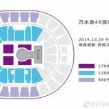 『【乃木坂46】今回の上海公演、一番高いアリーナ席と一番安い5階席はほぼ完売していた模様・・・』の画像