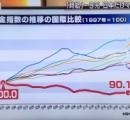 【速報】日本国さん、瀕死の重症