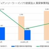 『カナディアン・ソーラー・インフラ投資法人の第4期(2019年6月期)決算・一口当たり分配金は3,650円』の画像