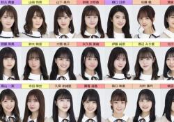 【乃木坂46】乃木恋台合戦、各チームメンバー出揃う!どれも強い・・・!