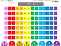 【日向坂46】JL幕張ひなくり虹色作戦案そろそろ確定でいいか!?拡散お願いします。